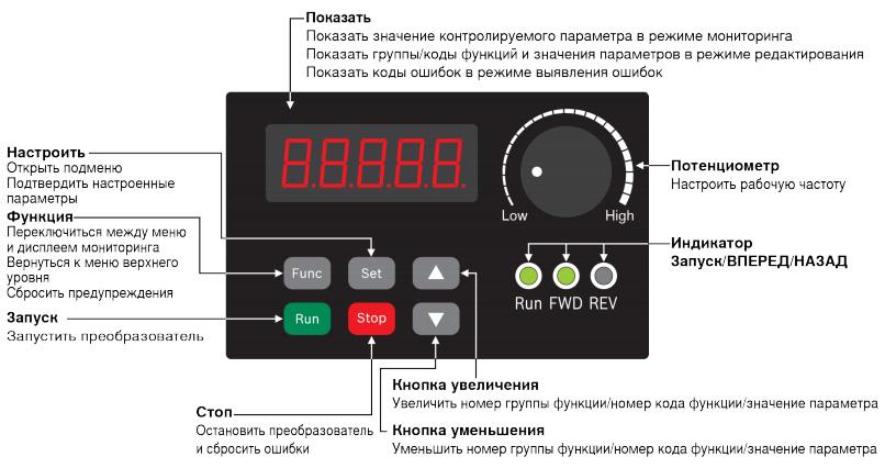 Частотные преобразователи Bosch VFC серий X610