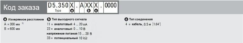 Код заказа рулеточных систем серии A30