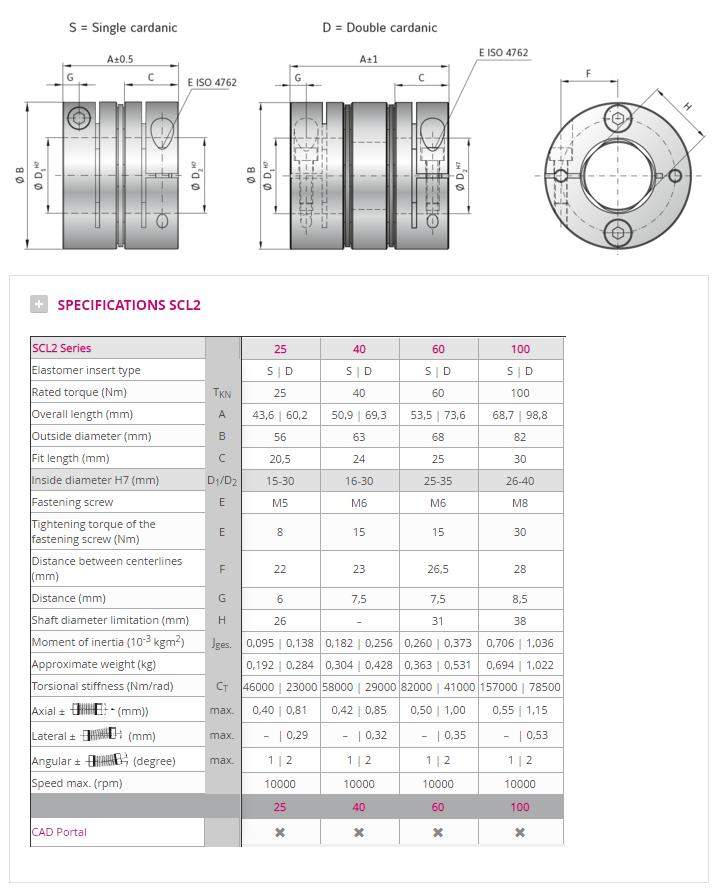 Серия муфт SCL2 с эластичными дисками для применения в сервоприводах