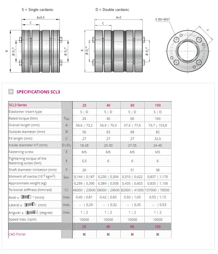 Серия муфт SCL3 с эластичными дисками для применения в сервоприводах