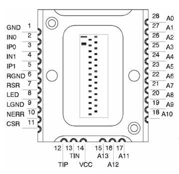Инфракрасный фотодатчик энкодера схема подключения