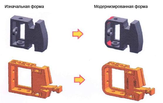 CPS разработала элементы с закругленными краями для гибких кабель-каналов