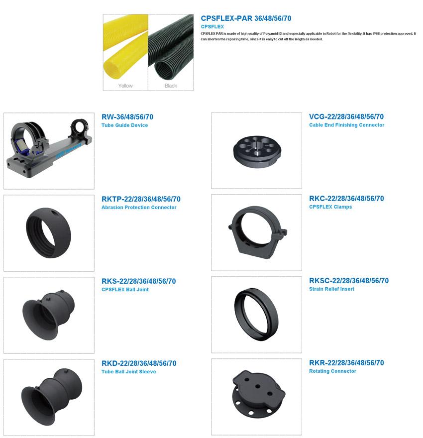 Составные части системы защиты кабелей «Roboway» для роботов манипуляторов