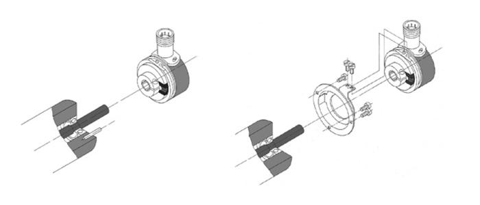 Типы установки и монтажа энкодеров с полым валом