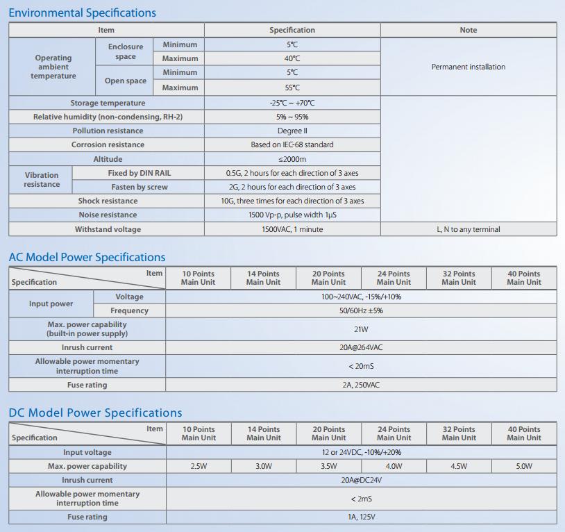 Основные технические характеристики для ПЛК Fatek серий  B1 / B1z