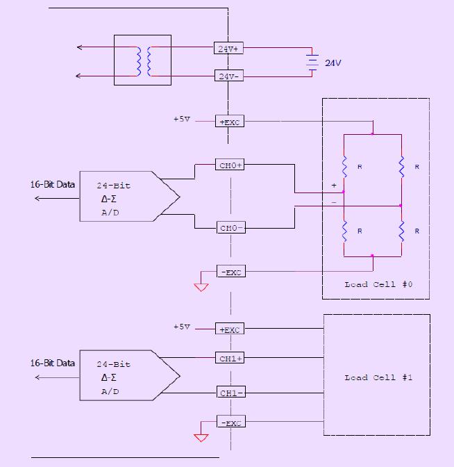 PLC контроллеры Fatek