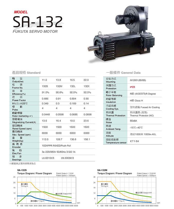 Сервоприводы Fukuta серия SA-132 - описание
