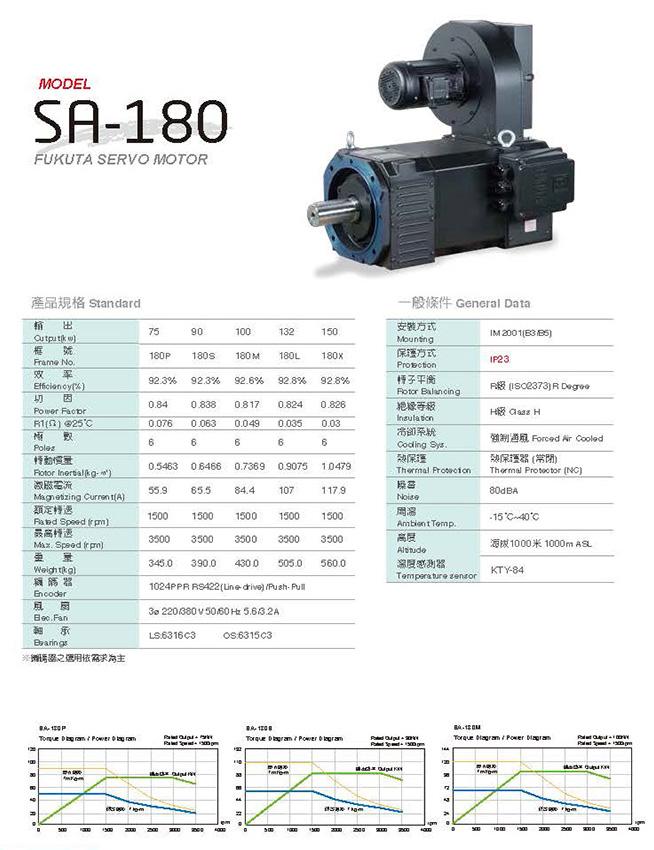 Сервоприводы Fukuta серия SA-180 - описание