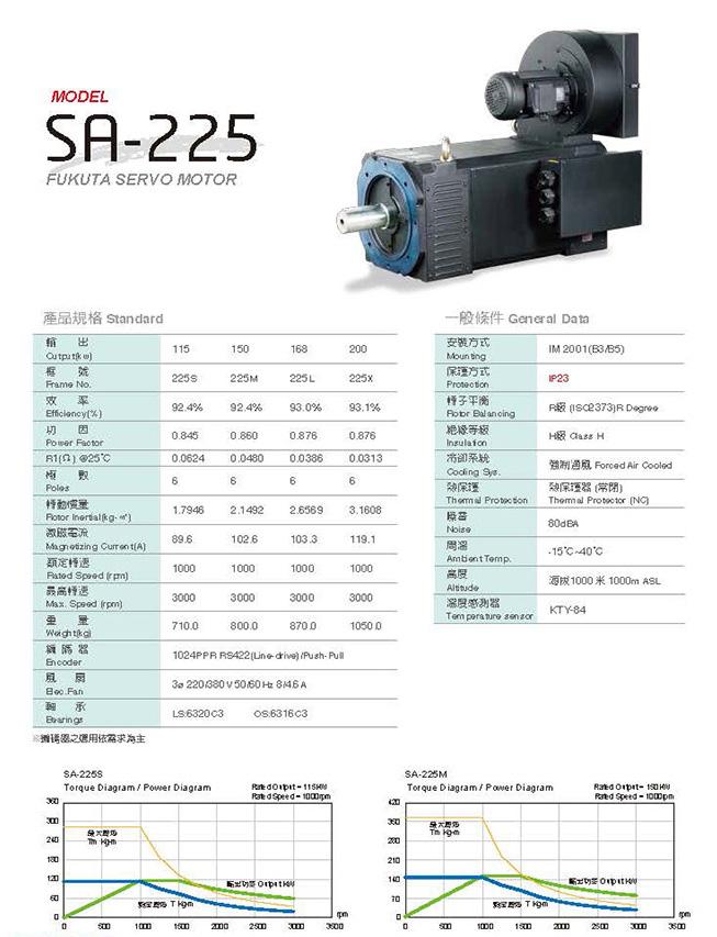 Сервоприводы Fukuta серия SA-225 - описание