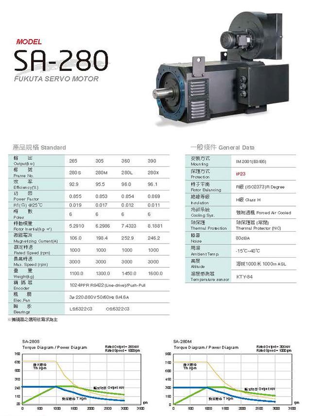 Сервоприводы Fukuta серия SA-280 - описание