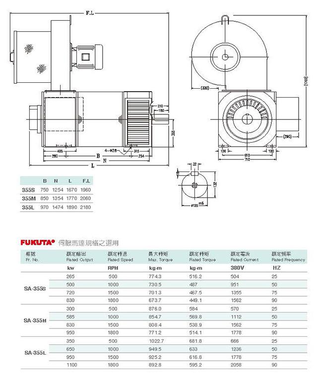 Сервоприводы Fukuta серия SA-355 - технические характеристики
