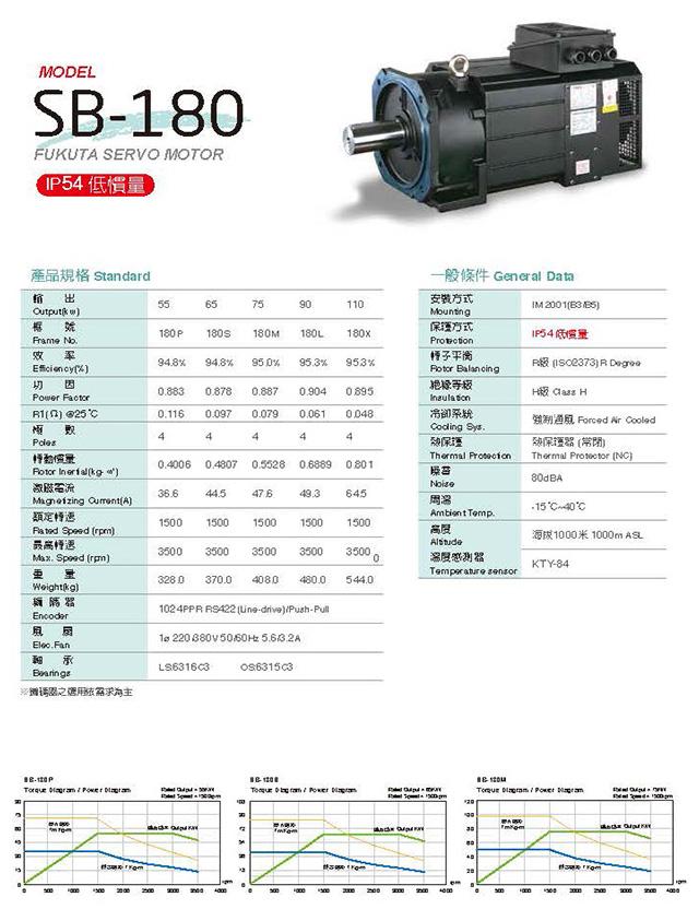 Сервоприводы Fukuta серия SB-180 - описание