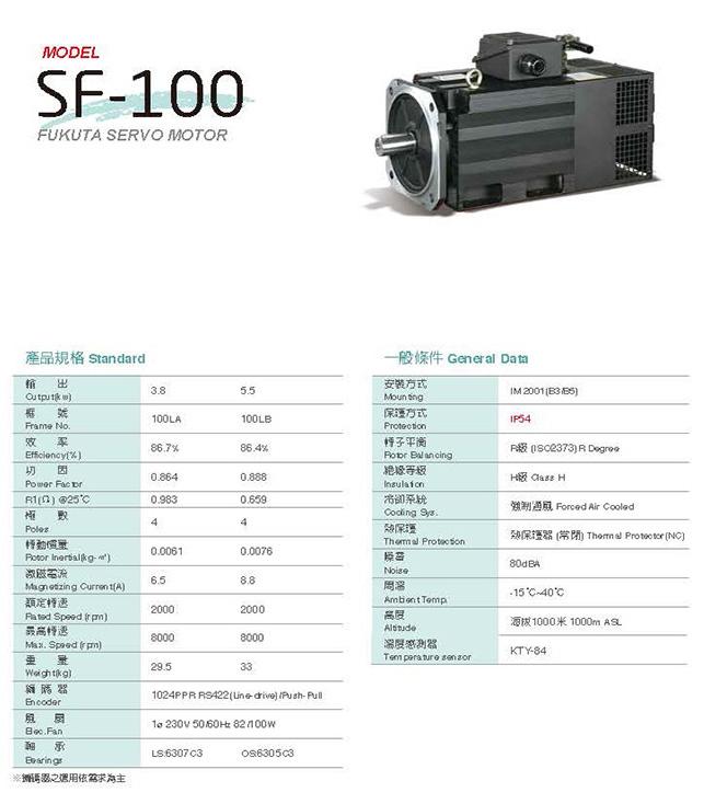 Сервоприводы Fukuta серия SF-100 - описание
