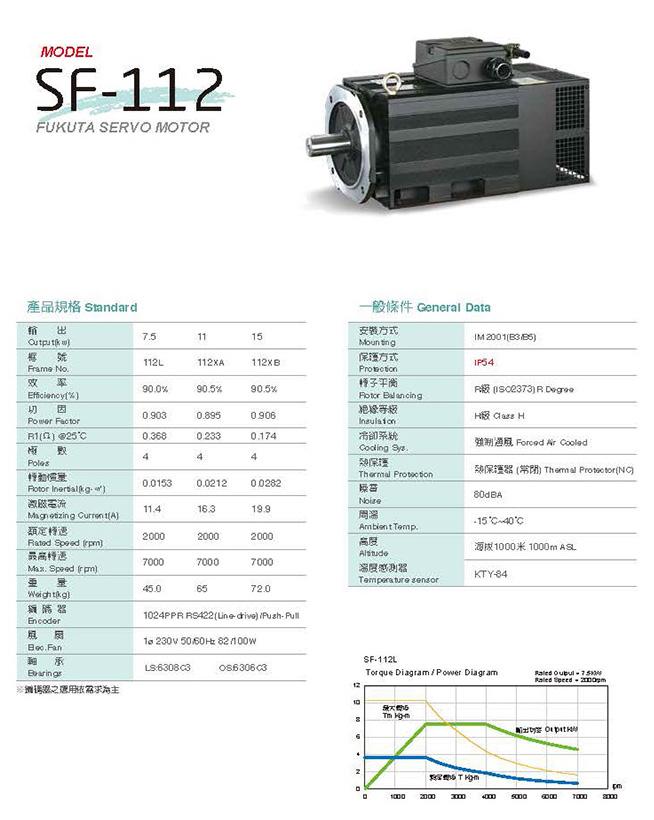 Сервоприводы Fukuta серия SF-112 - описание