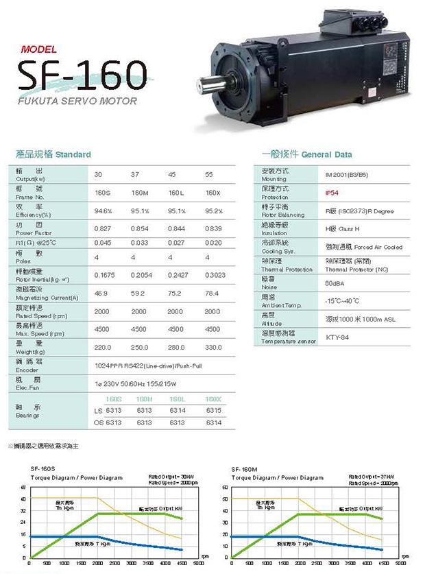 Сервоприводы Fukuta серия SF-160 - описание
