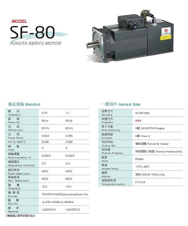 Сервоприводы Fukuta серия SF-80 - описание