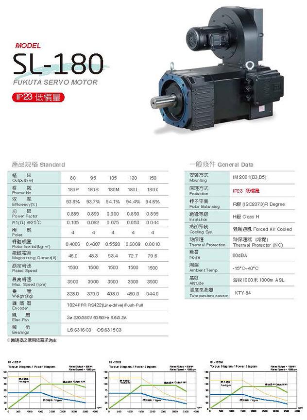 Сервоприводы Fukuta серия SL-180 - описание