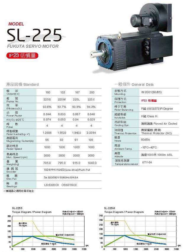 Сервоприводы Fukuta серия SL-225 - описание