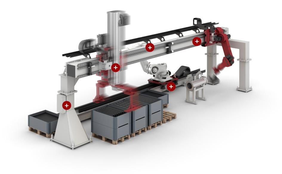 Gudel предлагает системное решение для регулировки привода