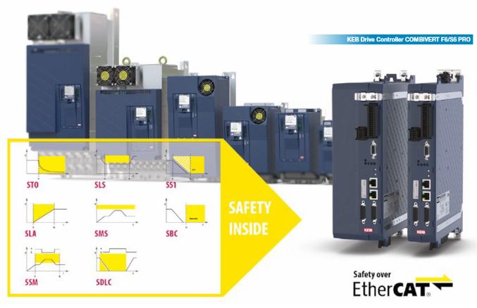 Частотные преобразователи KEB COMBIVERT F6/S6 - функциональная безопасность