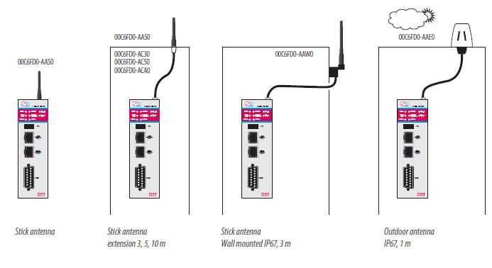 Высокопроизводительные сервоприводы и частотные преобразователи KEB