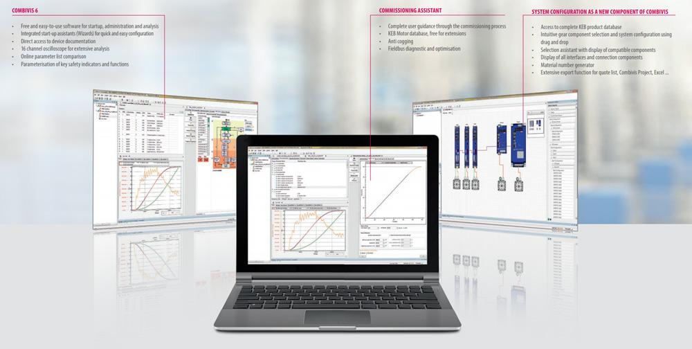 Частотные преобразователи KEB COMBIVERT F6 - программное обеспечение