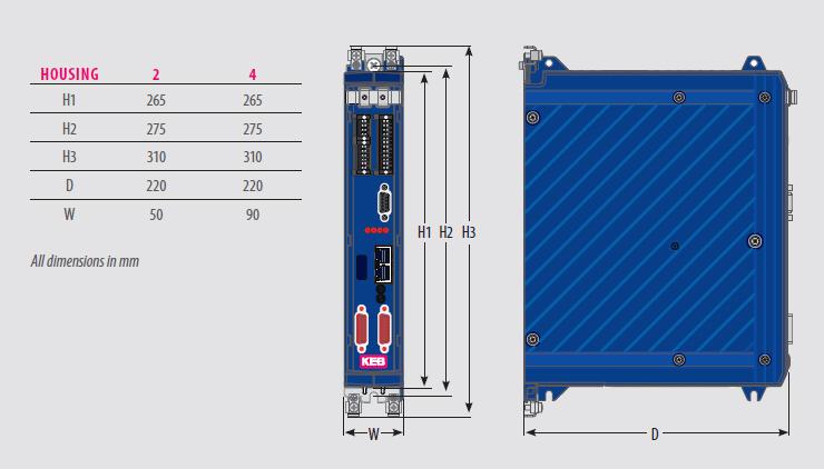Частотные преобразователи KEB COMBIVERT S6 - размеры