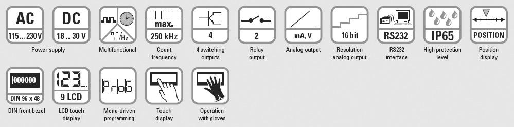 Сенсорные дисплеи Kuebler 57xT основные функции