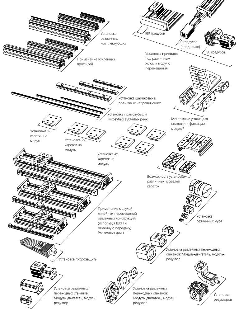 Системы модулей линейных перемещений - варианты изготовлений