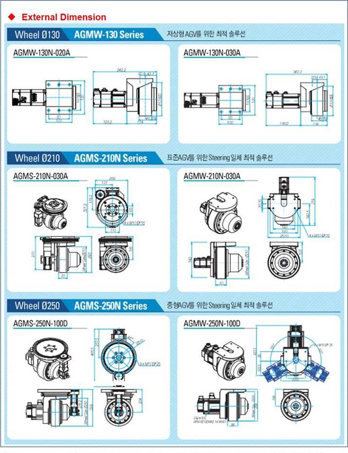 Молельный ряд опорно-поворотные устройства (ОПУ) от LS Electric
