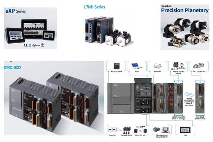 Состав решения LS Electric для упаковочных машин