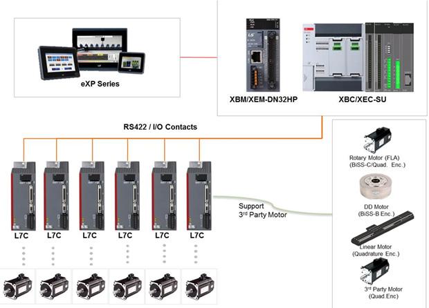 Опциональная схема подключения с интерфейсом RS422