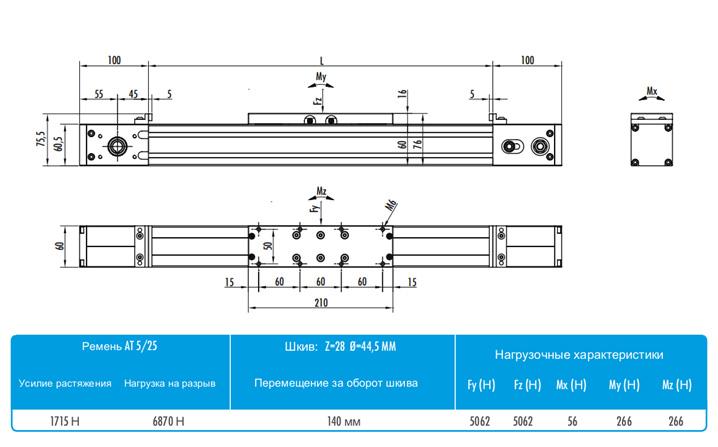 модули линейного перемещения технические характеристики
