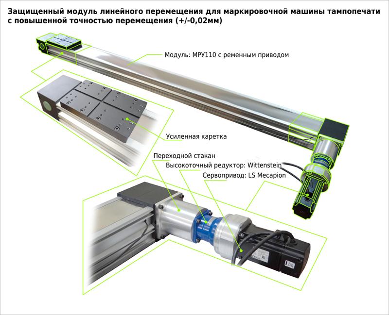Линейные модули для станков тампопечати