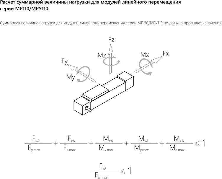 Модули линейного перемещения: технические характеристики - серия МР-110 / МРУ-110