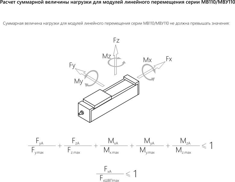 Модули линейного перемещения: технические характеристики - серия МВ-110 / МВУ-110