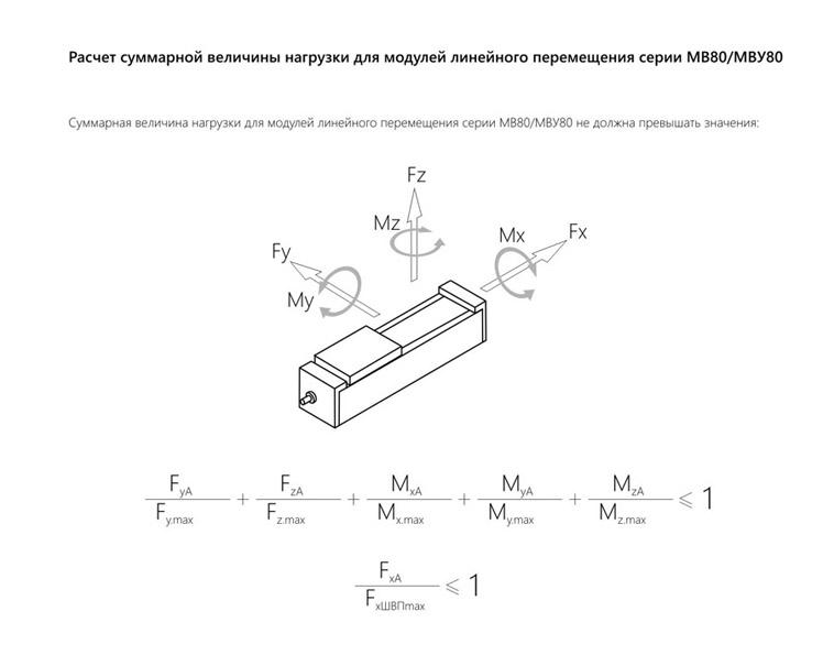 Модули линейного перемещения: технические характеристики - серия МВ-80 / МВУ-80