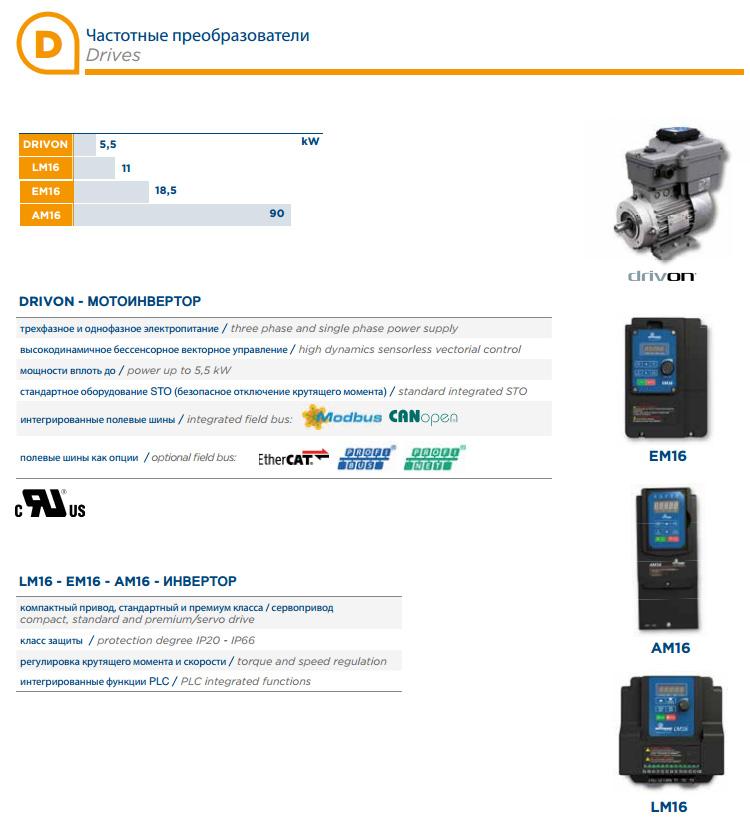 Узнать подробнее про частотные преобразователи Мотоварио D-серии