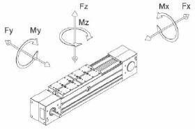 МР110/МРУ110 Усиленные модули с полиуритановым ремнем