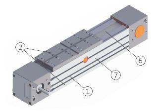 МР80/МРУ80 Усиленные модули с механической ременной передачей
