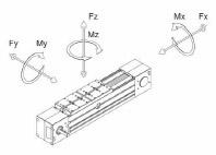 МР80 / МРУ80 Усиленные модули с механической ременной передачей