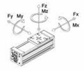 МВ110/МВУ110 Усиленные модули линейного перемещения с ШВП