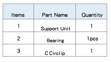 Подшипниковые опоры SBC серии AF - характеристики