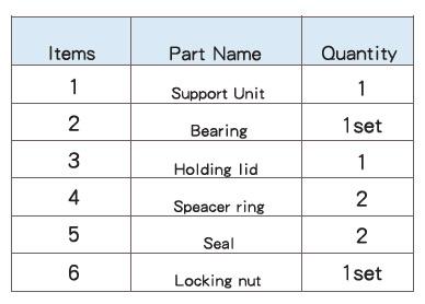 Подшипниковые опоры SBC серии AK - характеристики