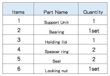 Подшипниковые опоры SBC серии BK - характеристики
