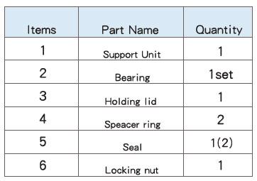 Подшипниковые опоры SBC серии EK - характеристики
