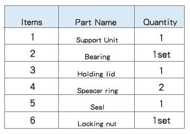 Подшипниковые опоры SBC серии FK 05 - 08 - характеристики