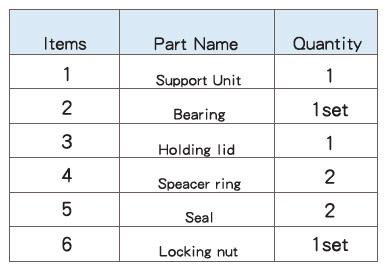 Подшипниковые опоры SBC серии FK 10 - 30 - характеристики