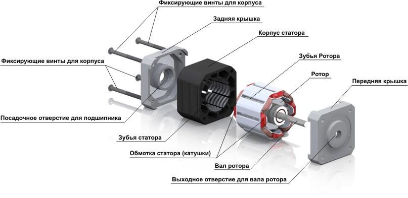 Серводвигатель