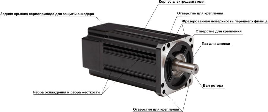 Электродвигатель в сервоприводах